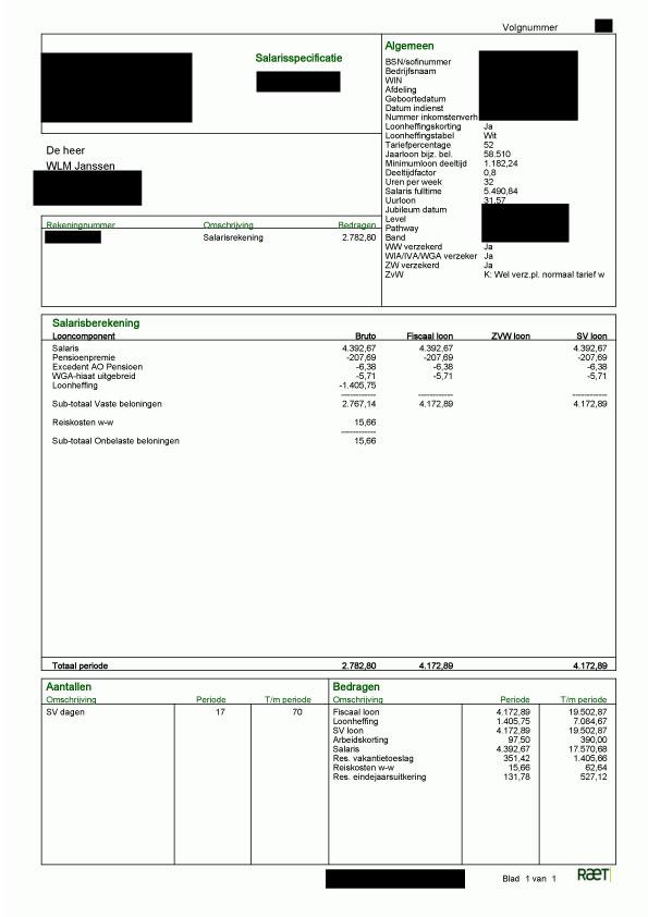 loonstrook BSN salaris privacy avg